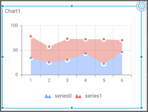 chart view displays the visualization of the assigned data source to the stacked area chart widget