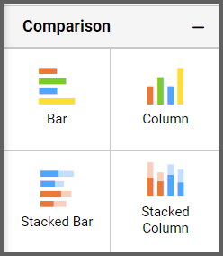 designer canvas to place the selected stacked bar widget from the widget menu
