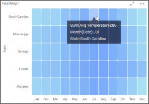 dashboard view explores the heat map of the filtered data