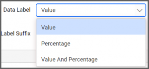 Data Label drop down list allows to view the data in different format