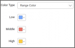 Color Type drop-down list box with Range Color assign different colors to different ranges of data in the tree map