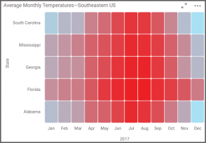 dashboard view explores the heat map's rectangles are shaded in different hues of red and blue