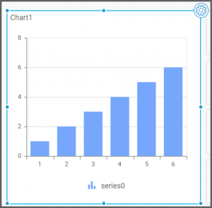 chart view displays the visualization of the assigned data source to the column chart