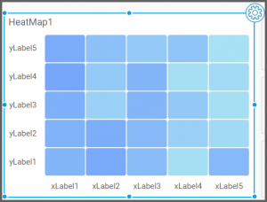 chart view displays the visualization of the assigned data source to the heat map widget