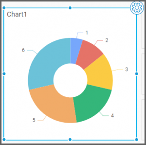 chart view displays the visualization of the assigned data source to the doughnut widget