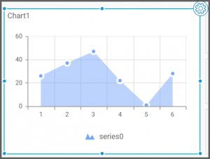 chart view displays the visualization of the assigned data source to the area chart widget