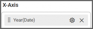 option to drag and set the Date field to the X-Axis into the Assign Data tab of the settings menu