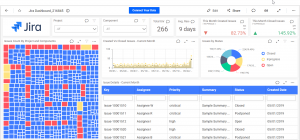 jira dashboard with sample data in syncfusion dashboards