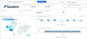sendgrid dashboard preparation progress with own data after authorization for the illustration of sendgrid data connection for tracking mail stats in Bold BI dashboards