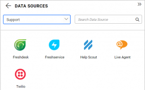 supported data connections listing under support category to create twilio dashboard using Bold BI dashboards