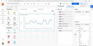 Adding a spline chart in the YouTube dashboard to show the total views
