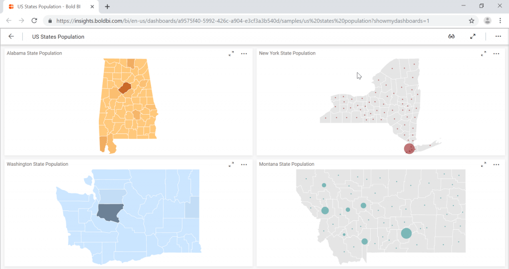 A Sample Dashboard Showing US State Population by County