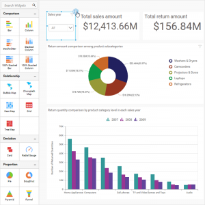 focused view of widget in dashboard in Bold BI dashboard platform