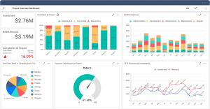 Great Information Technology Dashboard Example for Project Management Solution