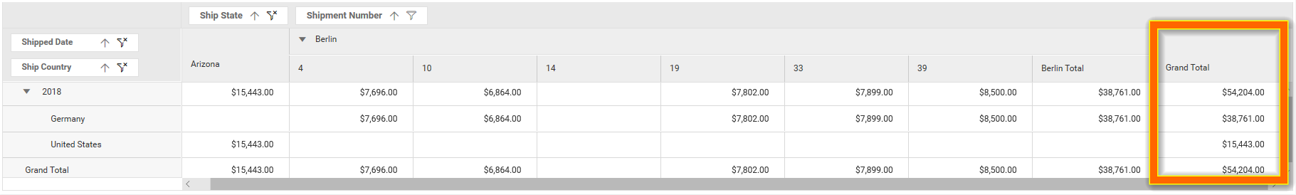 Pivot Table with Grand Total Column