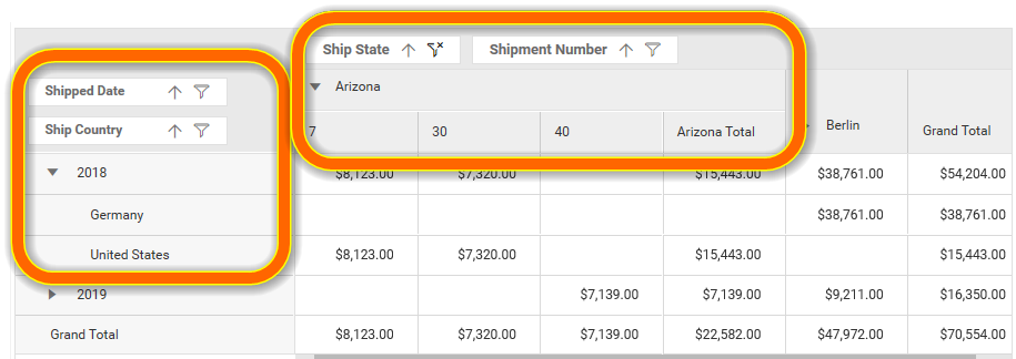Pivot Table with Row and Column Groupings
