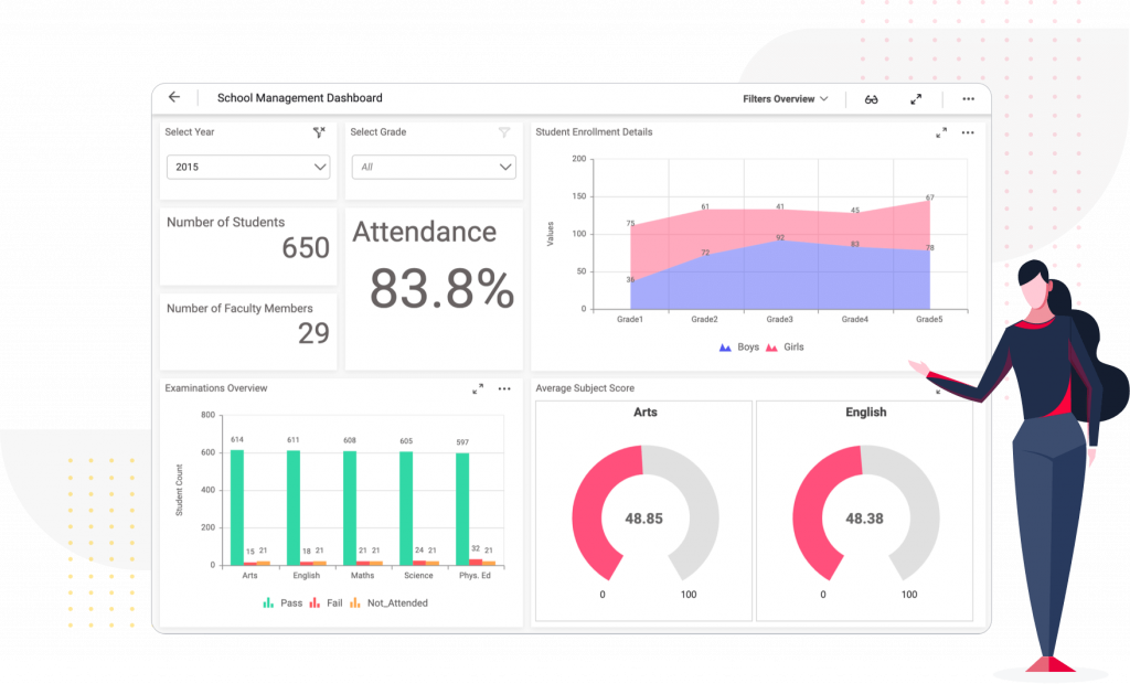 Business Dashboard Feature
