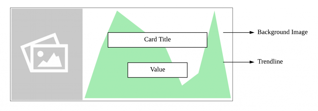 Structure of Number Card