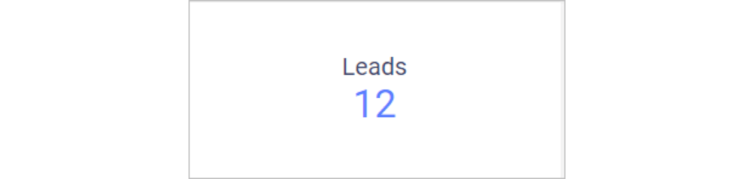 Total leads