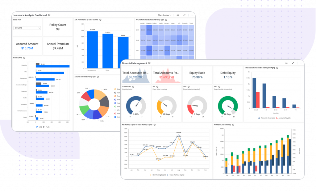 Dashboard Solutions For Your Business Needs - Overview | Bold BI