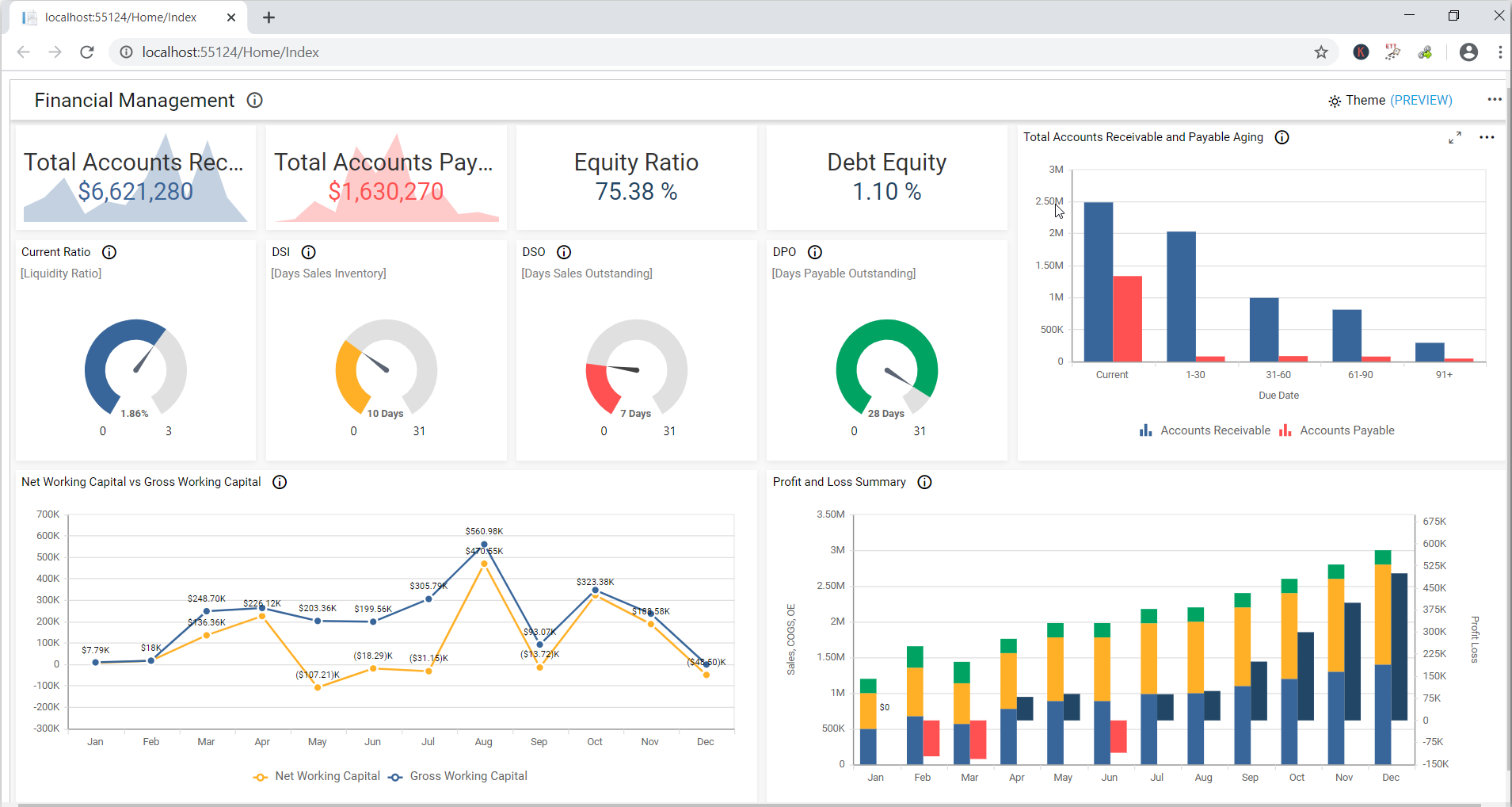 Financial Management Dashboard Embedded into ASP.NET MVC Application