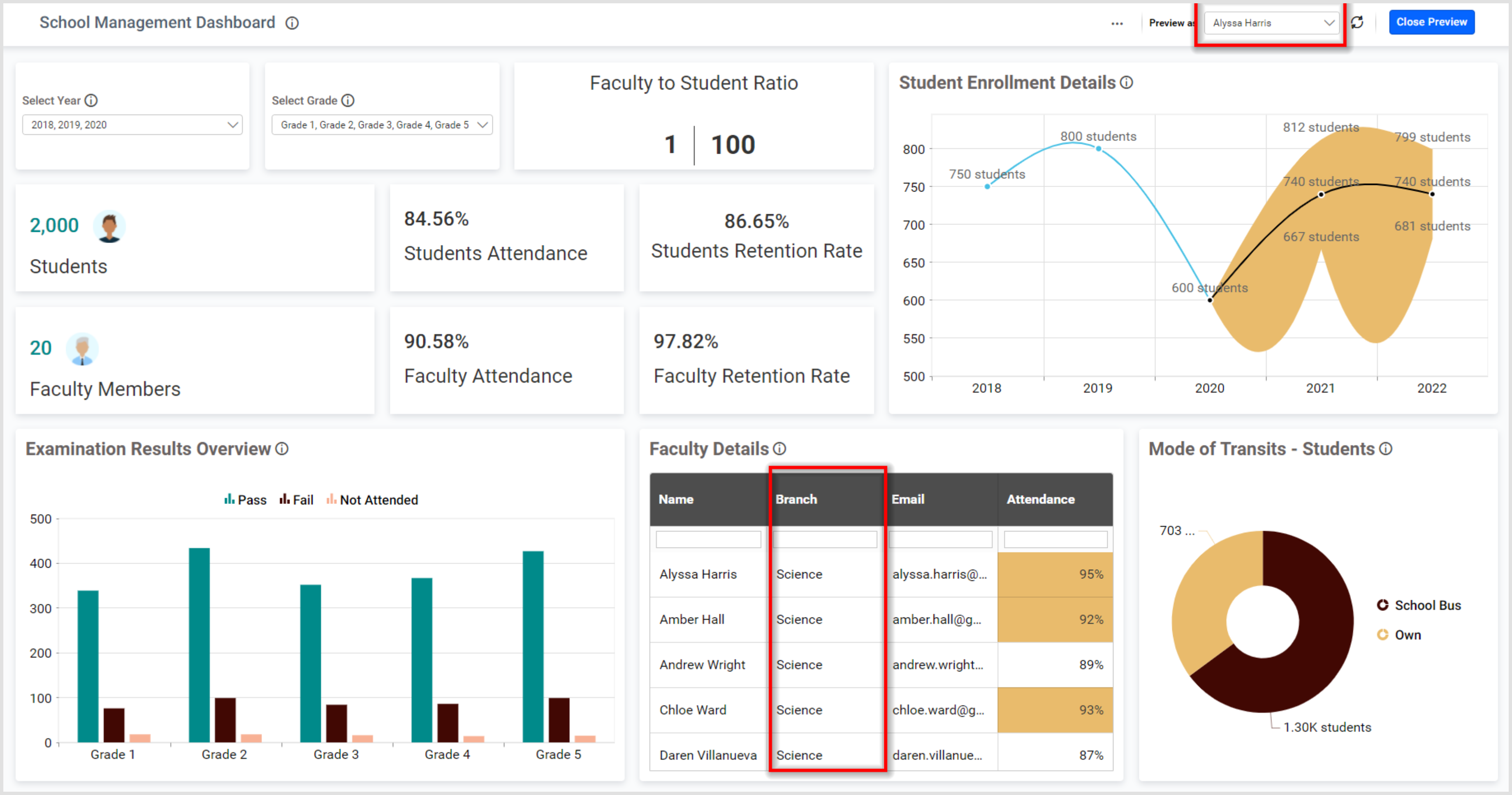 School Management Dashboard with User Filter