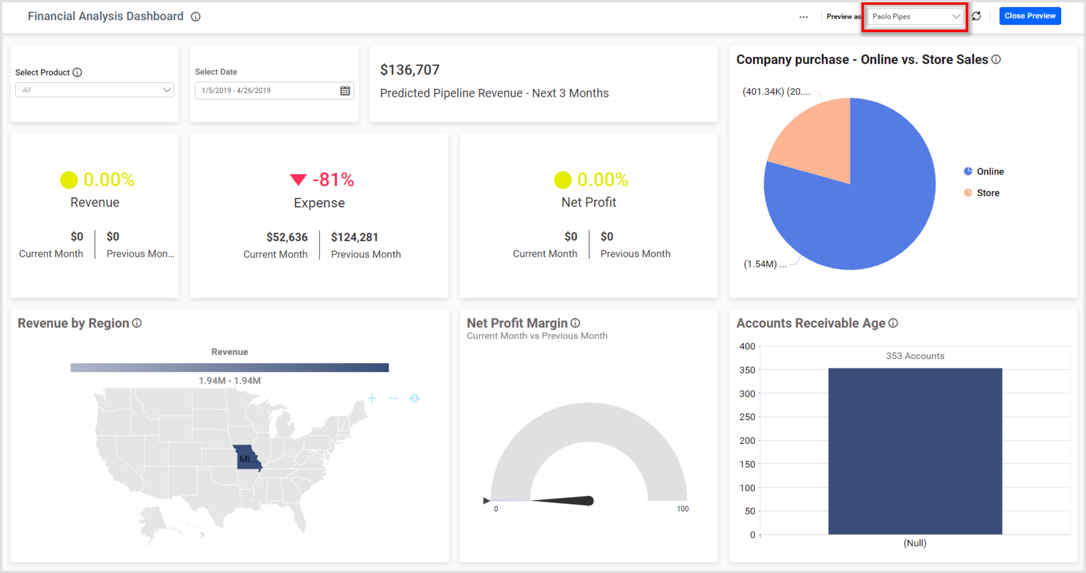 Financial Analysis Dashboard with User Filter
