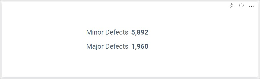 Number Card Widget for Showing Minor and Major Defects