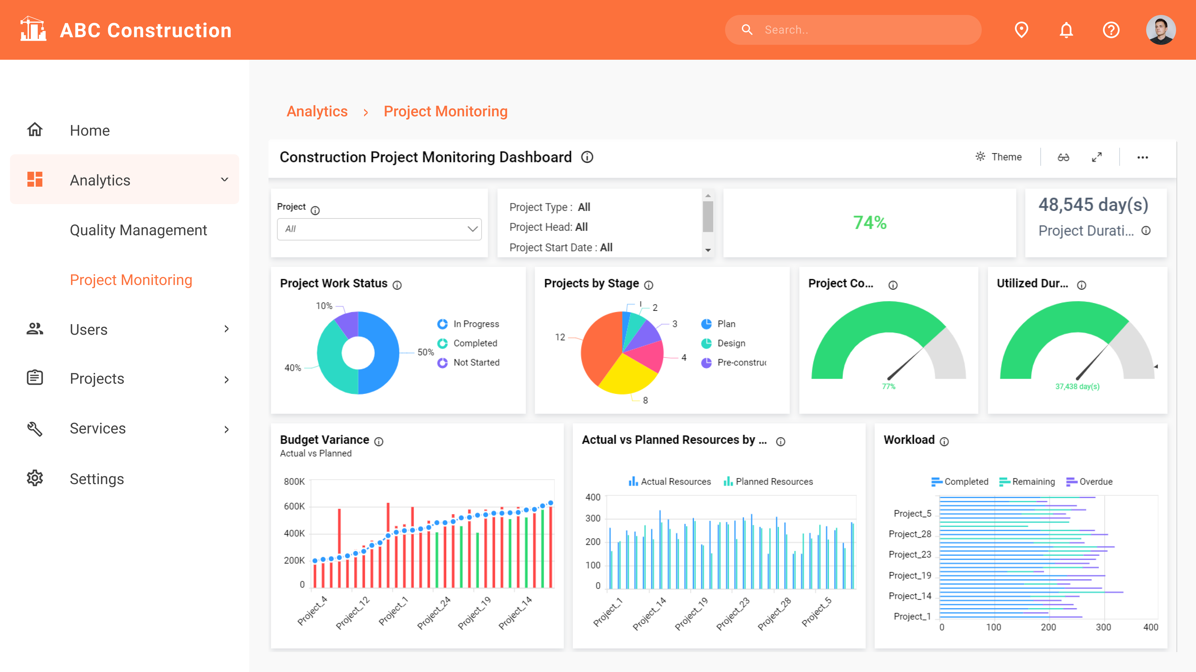 Construction Project Monitoring Dashboard Embedded into ASP.NET Core Application