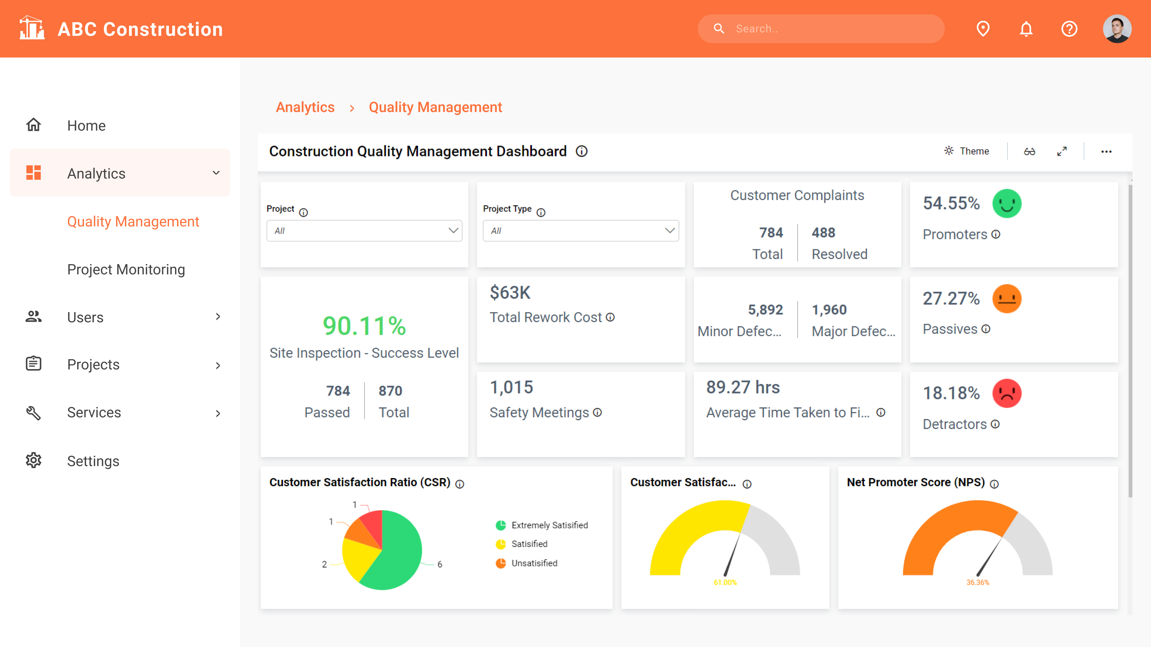 Construction Quality Management Dashboard Embedded into ASP.NET Core Application