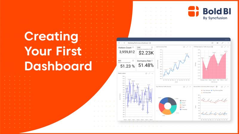 How to Create a Dashboard with Cloud BI - Bold BI Tutorial for Beginners