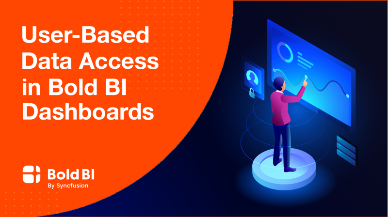 User Based Data Access in Cloud BI Dashboards